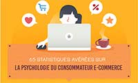 infographie e commerce